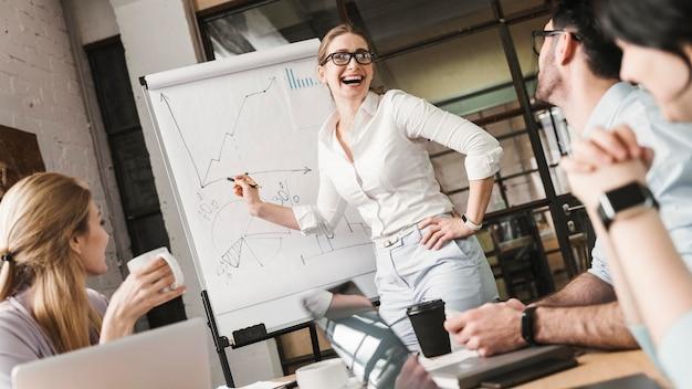 Femme d'affaires avec des lunettes lors d'une présentation de réunion avec son équipe