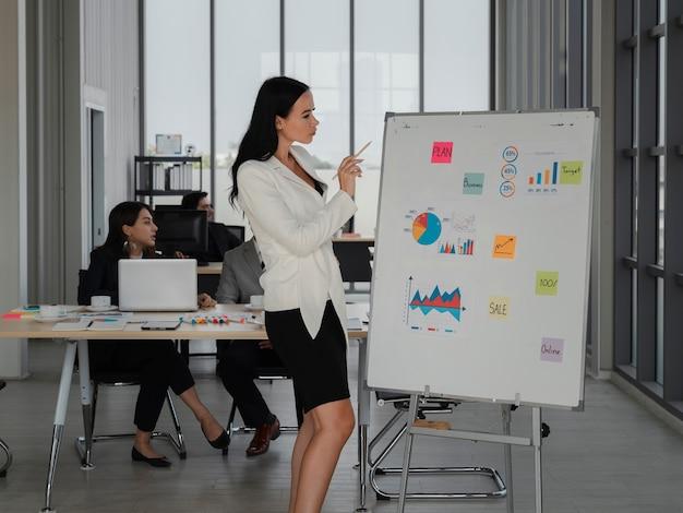 Une femme d'affaires séduisante présente un document sur un tableau blanc dans un bureau de travail, un leadership féminin, une analyse commerciale et un concept stratégique