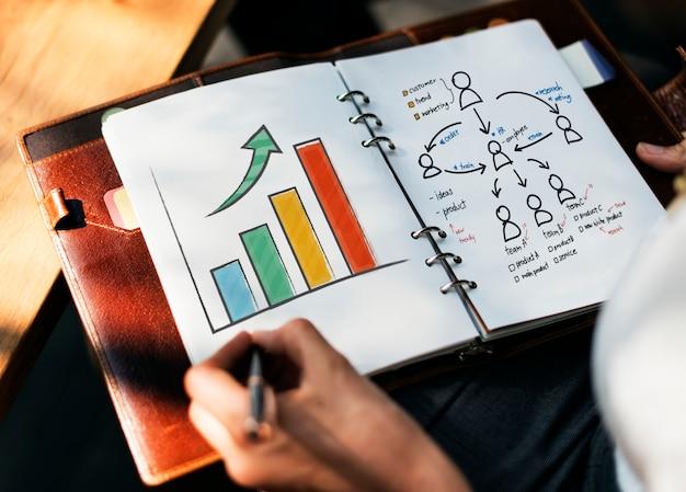 Femme écrivant et planifiant une stratégie commerciale