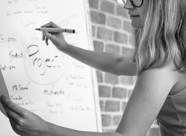 Femme de race blanche écrivant un plan de projet sur un tableau blanc