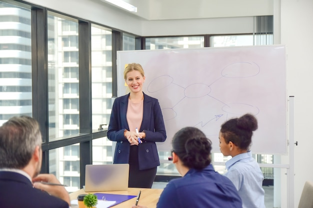 Les femmes d'affaires présentent un projet d'entreprise avec le directeur et l'équipe commerciale dans la salle de réunion