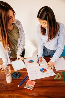 Femmes avec des diagrammes faisant des recherches