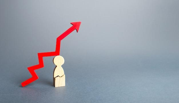 Figurine homme avec une fissure et une flèche vers le bas rouge vers le haut