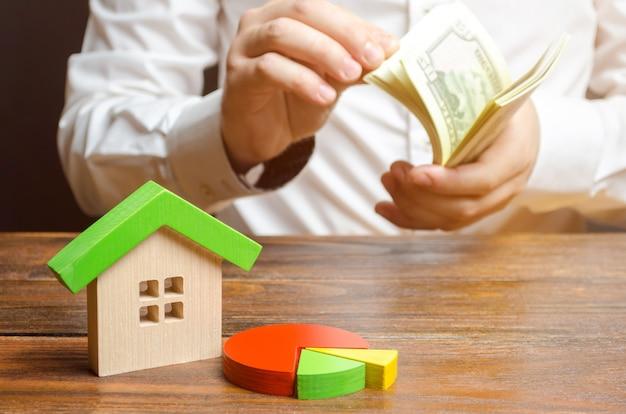 Figurine de maison et camembert représentant un homme comptant de l'argent.