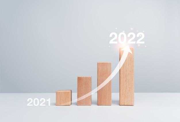 Flèche brillante vers le haut sur les blocs de bois tableau des étapes d'année en année sur fond blanc avec espace de copie, style minimal. le processus de croissance des entreprises et le concept d'amélioration économique.