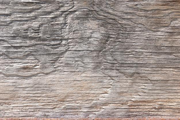 Fond de mur en bois texturé