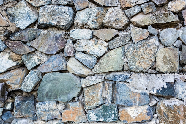 Fond de photo de texture de mur en pierre