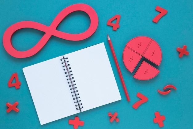Fournitures scolaires rouges à plat mathématiques et sciences
