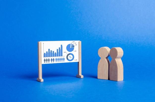 Les gens se tiennent devant le tableau blanc avec des graphiques et des données analyse et traitement des données financières et des indicateurs économiques