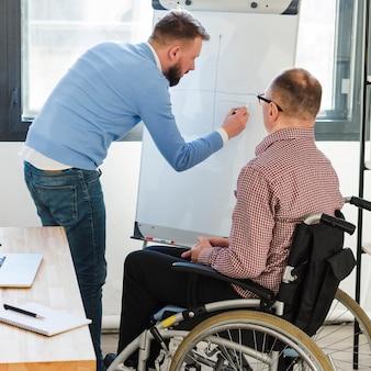 Un gestionnaire présente un projet à un travailleur handicapé