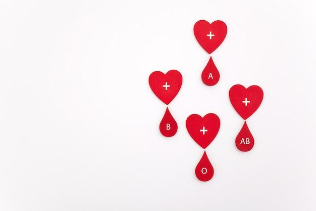 Gouttes de sang avec vue de dessus de différents groupes sanguins