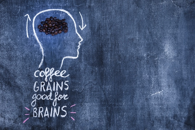 Grains de café torréfiés dans la tête avec texte sur tableau noir