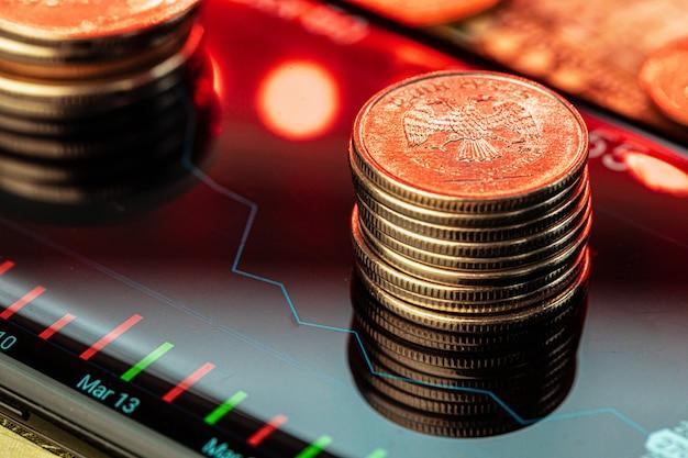 Graphique d'échange du rouble sur les bourses internationales. fermer.