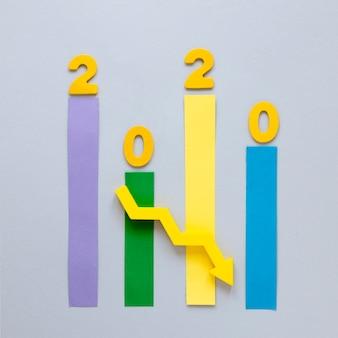 Graphique de l'économie 2020