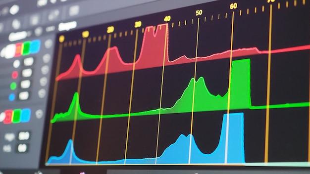Graphique d'étalonnage des couleurs ou indicateur de correction des couleurs rvb sur le moniteur dans le processus de post-production.