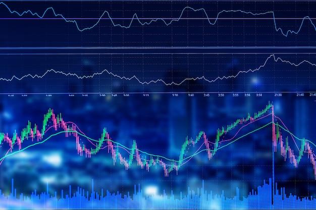Graphique financier du marché boursier
