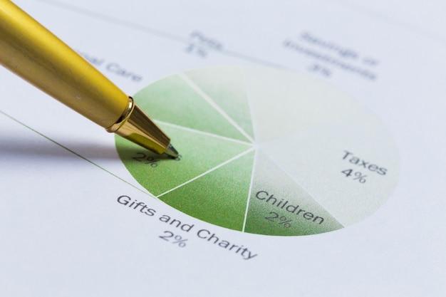 Graphique financier et graphique