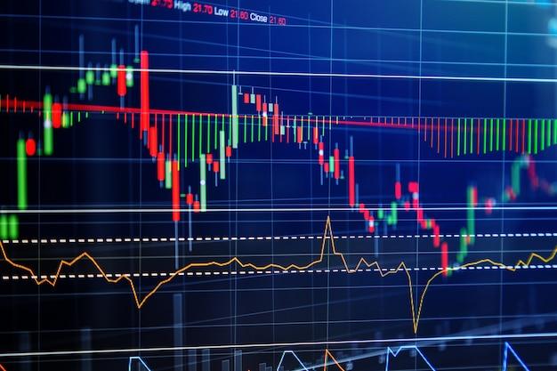 Graphique financier marché boursier graphique de l'écran boursier investissement boursier
