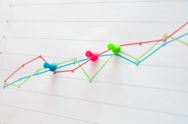 Graphique linéaire sur papier, repoussé par une broche rouge, bleue et jaune