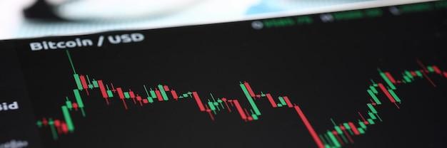 Graphique précis de gros plan de bitcoin en dollar