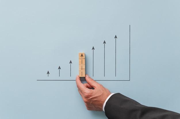 Graphique de prévision de la croissance de l'économie des entreprises