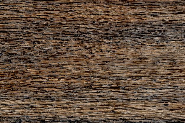 Gros plan du vieux bois brun pour le fond ou la texture