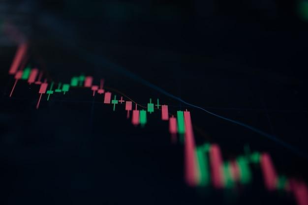 Gros plan sur le graphique de la bougie verte et rouge sur l'écran numérique. concept de graphique financier et boursier.
