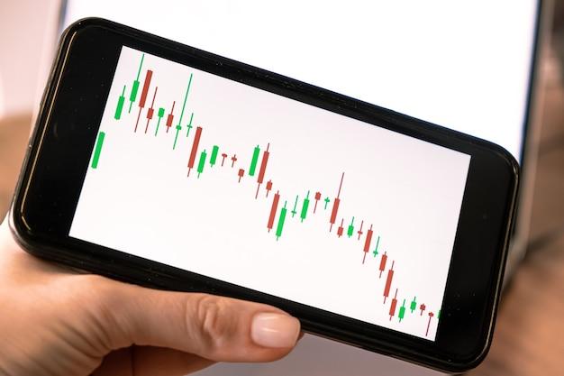 Gros plan n main tenant un téléphone intelligent avec un graphique à bougies pour la cryptographie d'investissement en bourse