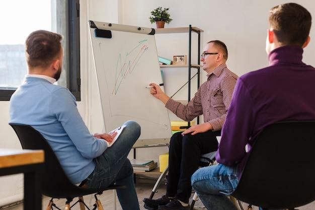 Groupe d'hommes adultes travaillant sur le projet