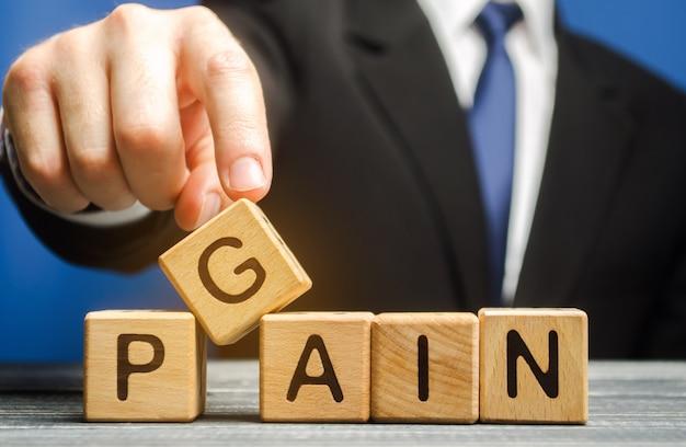 Homme d'affaires met des blocs de bois avec les mots gain, douleur. motivation, aspiration, réalisation des objectifs