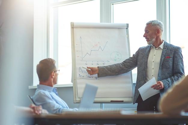 Homme d'affaires mûr et confiant pointant sur un tableau à feuilles mobiles et expliquant quelque chose à ses collègues tout en