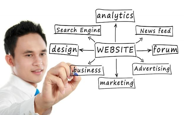 Homme d'affaires souriant composant écrit du site web
