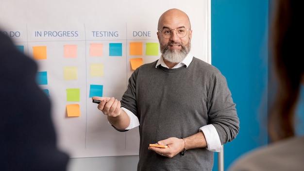 Homme barbu présentant un plan d'affaires