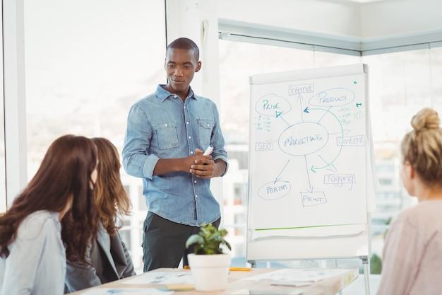 Homme debout sur un tableau blanc en discutant avec des collègues
