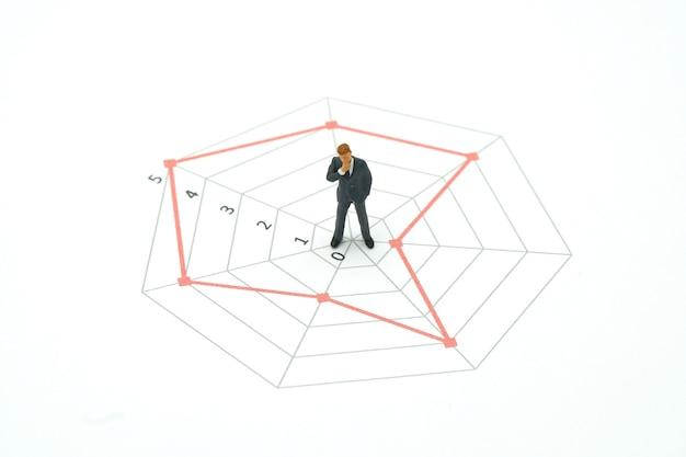 Hommes d'affaires miniatures debout sur un graphique de différentes compétences