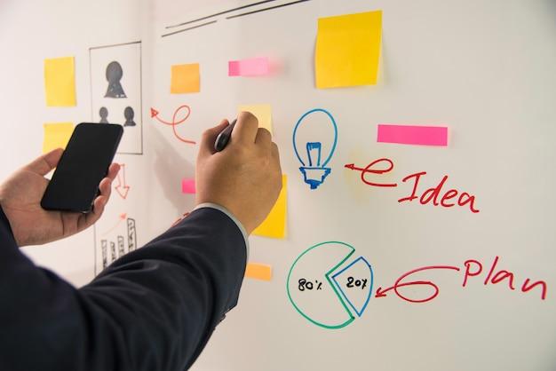 Les hommes d'affaires présentent des plans de marketing et des plans d'action au fur et à mesure de leur préparation.