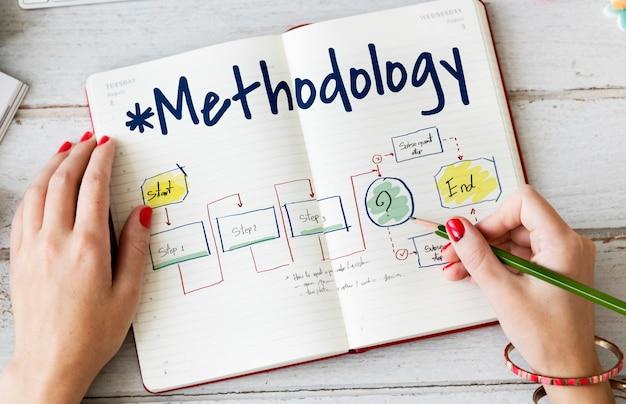 Icône d'opération de méthodologie d'information d'organigramme