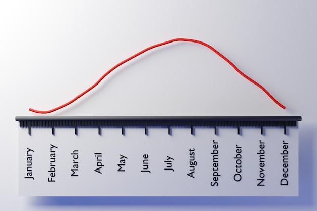 Illustration 3d d'une échelle horizontale avec les noms des mois et un graphique rouge.