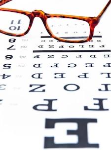 Image du concept d'optométrie