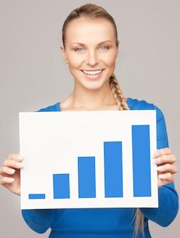 Image lumineuse d'une femme confiante avec un graphique de croissance à bord