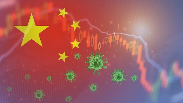Impact du coronavirus chine économie marchés boursiers concept de crise financière