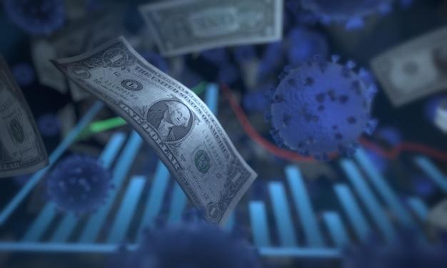 Impact financier du coronavirus