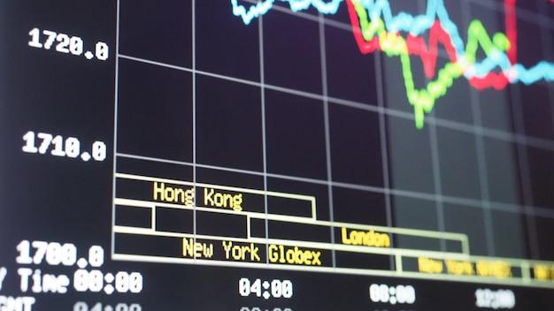 Indicateur graphique du marché boursier mondial gold spot sur le moniteur. graphique d'or sur le moniteur d'écran numérique pour l'analyse des investisseurs. trading spot d'or sur le marché boursier.
