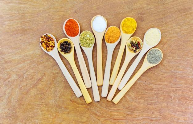 Ingrédients aromatiques et additifs alimentaires naturels