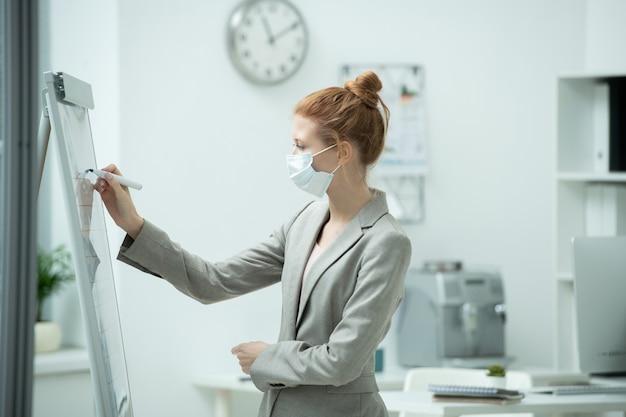 Jeune femme gestionnaire confiante dans un masque de protection debout devant un tableau blanc et pointant ses notes pendant la préparation de la présentation