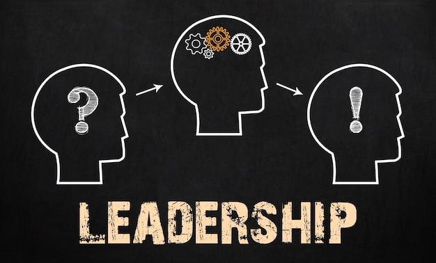 Le leadership - concept d'entreprise sur fond de tableau