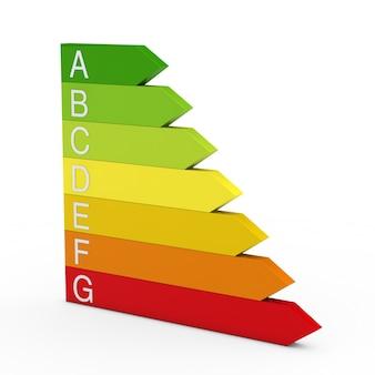 Les lignes de la catégorie colorée d'énergie