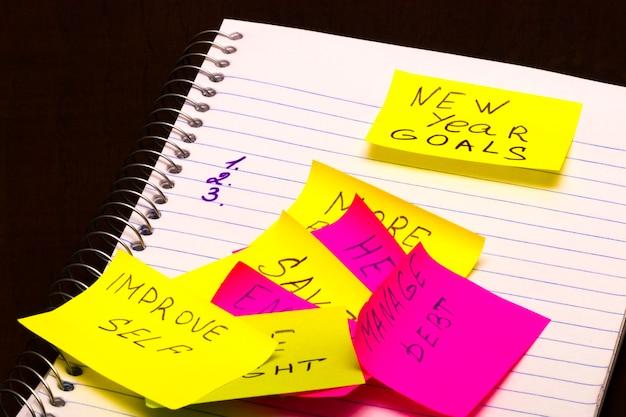 Liste d'amélioration de la résolution du nouvel an conceptuel