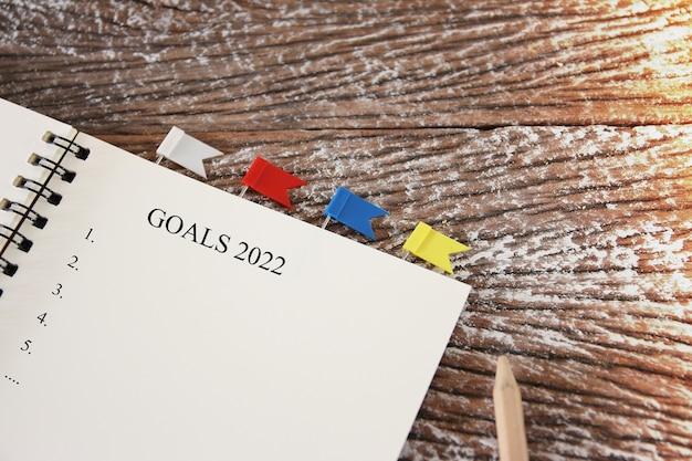 Liste des objectifs de résolution du nouvel an 2020