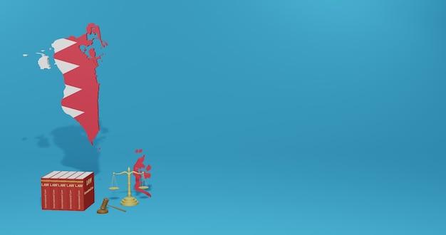 Loi de bahreïn pour l'infographie, le contenu des médias sociaux dans le rendu 3d